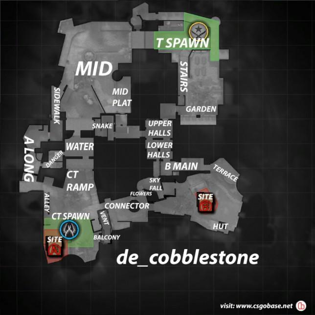 de_cbble